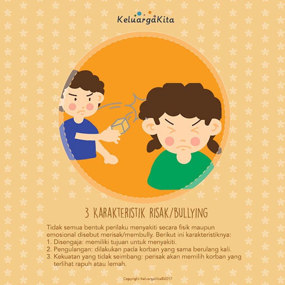 3 Karakteristik Risak/Bullying